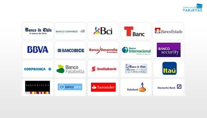 Qué instituciones bancarias puedo encontrar en Chile